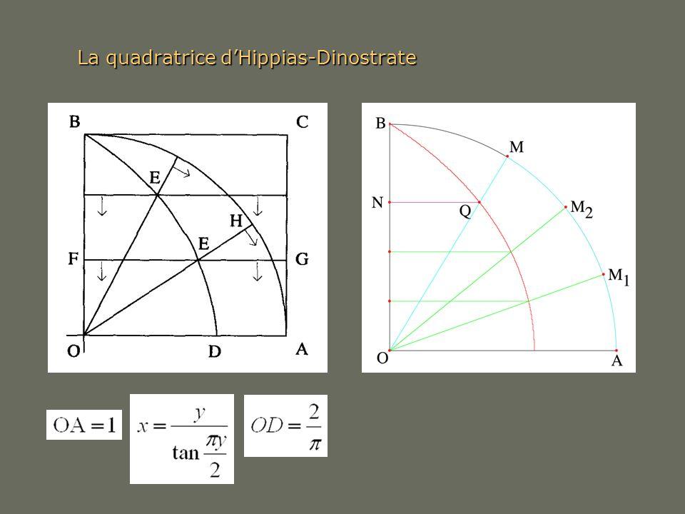La quadratrice dHippias-Dinostrate