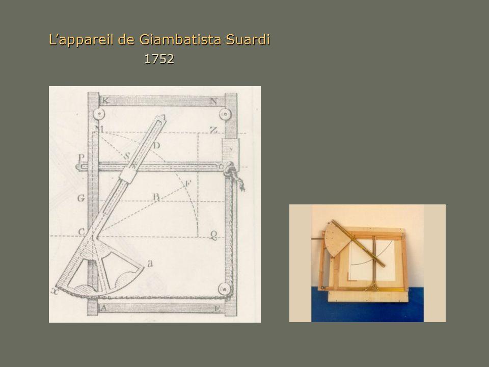 Lappareil de Giambatista Suardi 1752