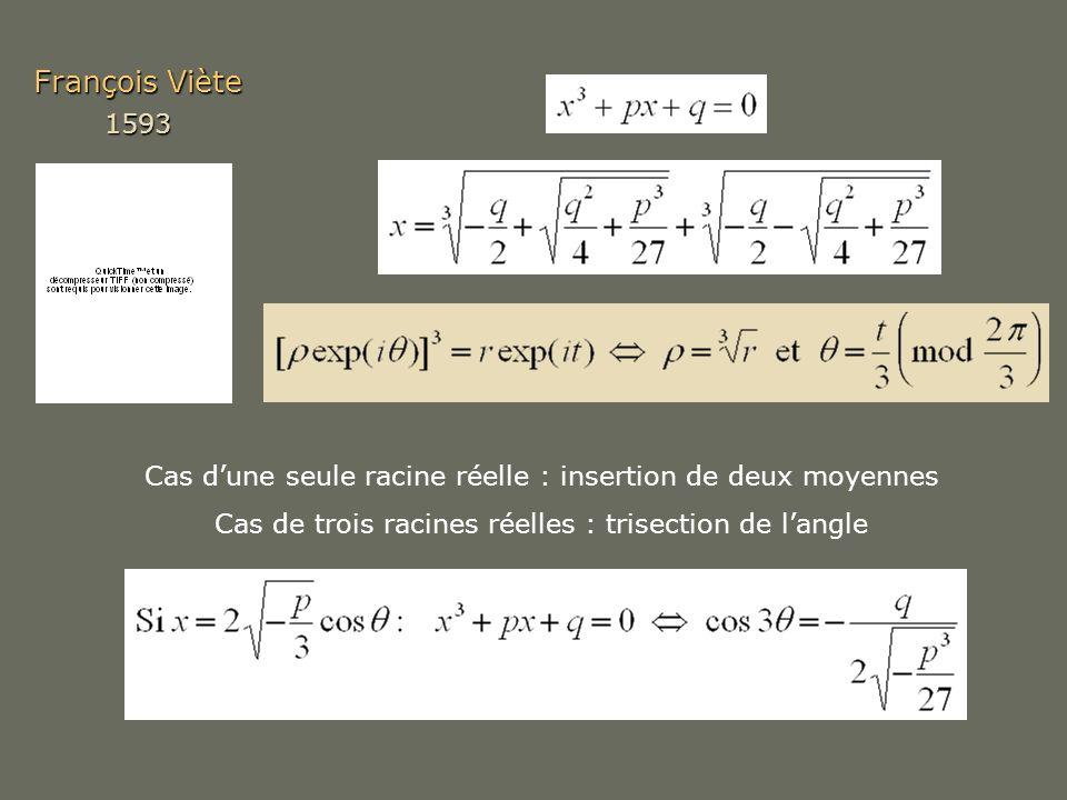 François Viète 1593 Cas dune seule racine réelle : insertion de deux moyennes Cas de trois racines réelles : trisection de langle