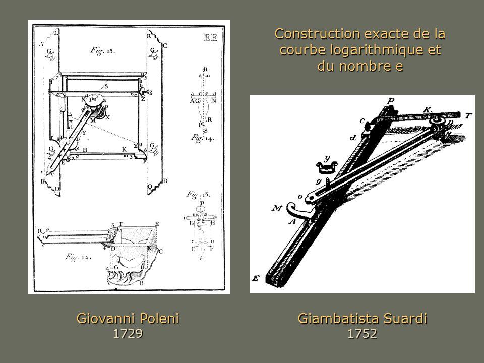 Giovanni Poleni 1729 Giambatista Suardi 1752 Construction exacte de la courbe logarithmique et du nombre e