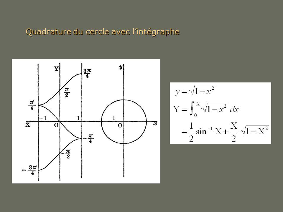 Quadrature du cercle avec lintégraphe