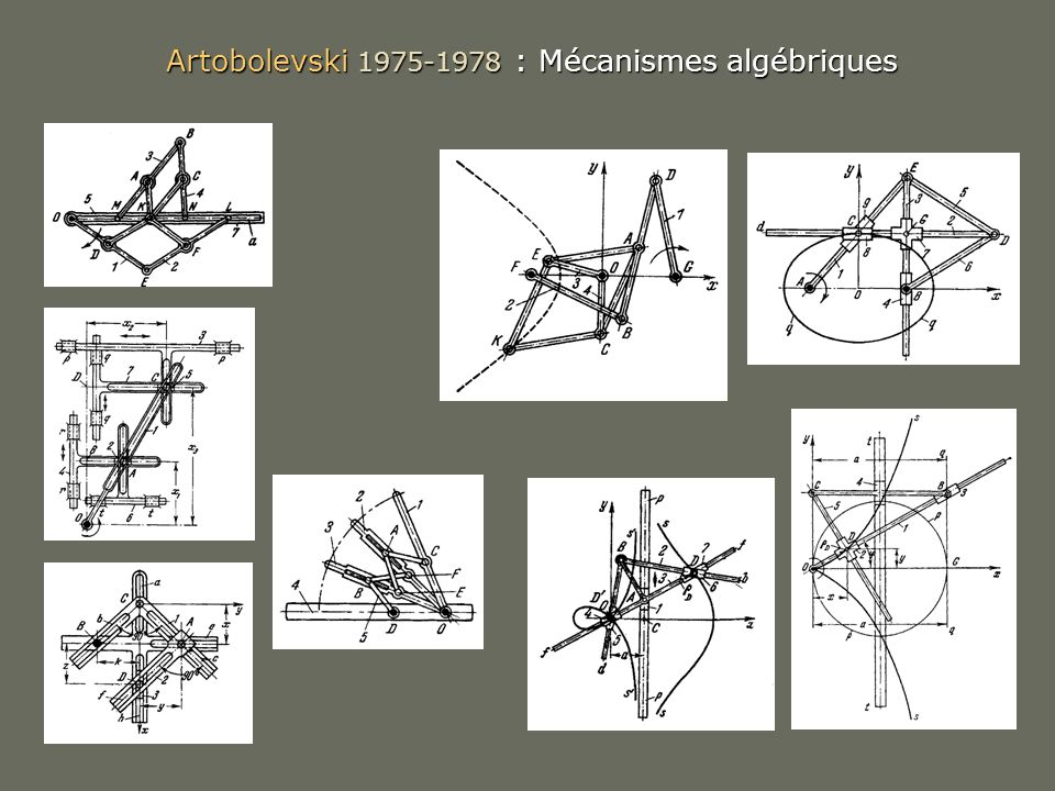 Artobolevski 1975-1978 : Mécanismes algébriques