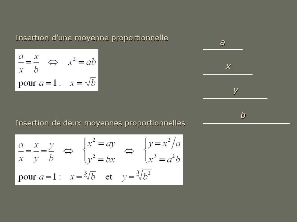 Insertion dune moyenne proportionnelle Insertion de deux moyennes proportionnelles a x y b