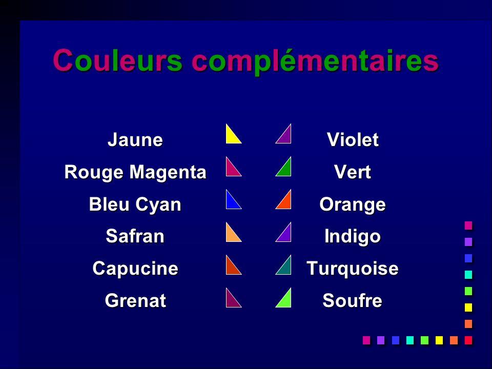Couleurs complémentairesCouleurs complémentairesCouleurs complémentairesCouleurs complémentaires Jaune Rouge Magenta Bleu Cyan SafranCapucineGrenat Violet Vert Orange Indigo Turquoise Soufre