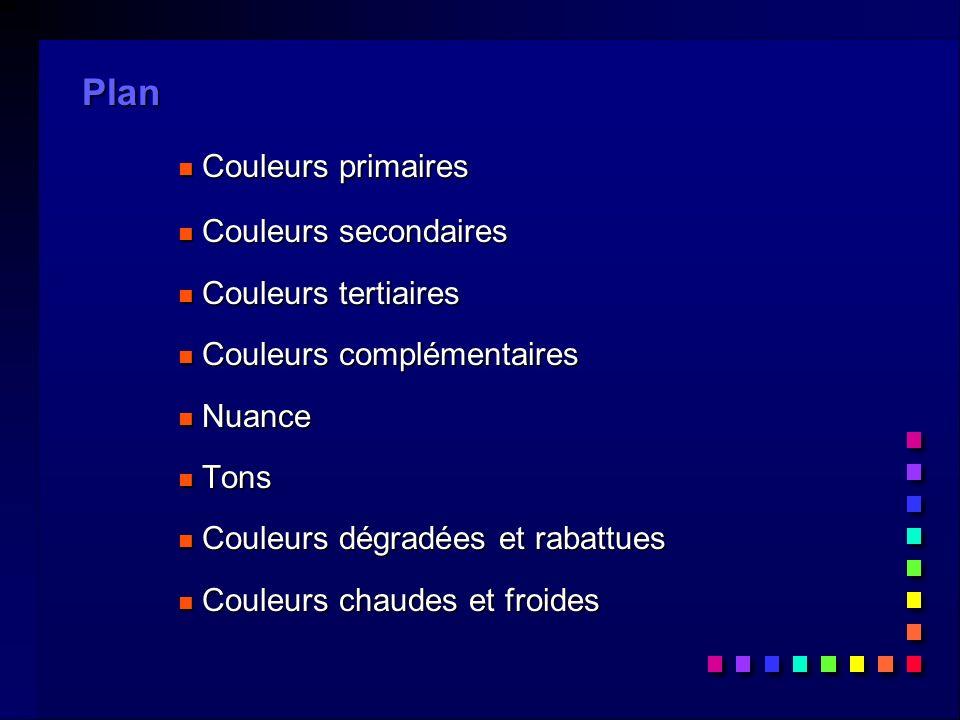 Les couleurs primaires Définition n Couleurs principales n Couleurs fondamentales n Couleurs de bases n Couleurs utilisées pour faire toutes les autres couleurs.