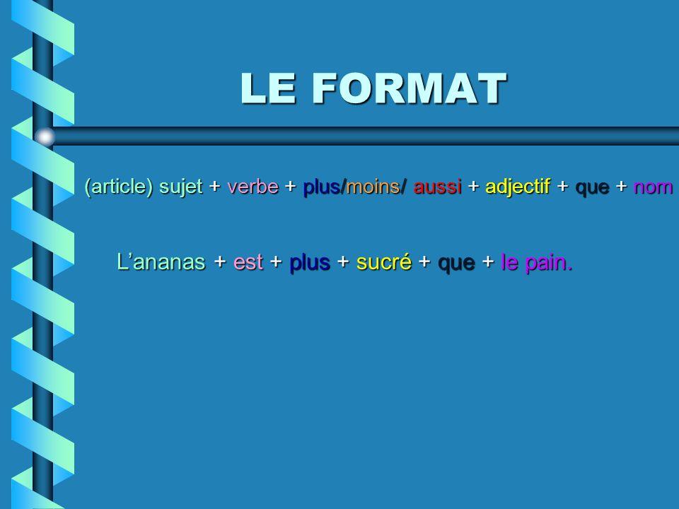 LE FORMAT (article) sujet + verbe + plus/moins/ aussi + adjectif + que + nom Lananas + est + plus + sucré + que + le pain.