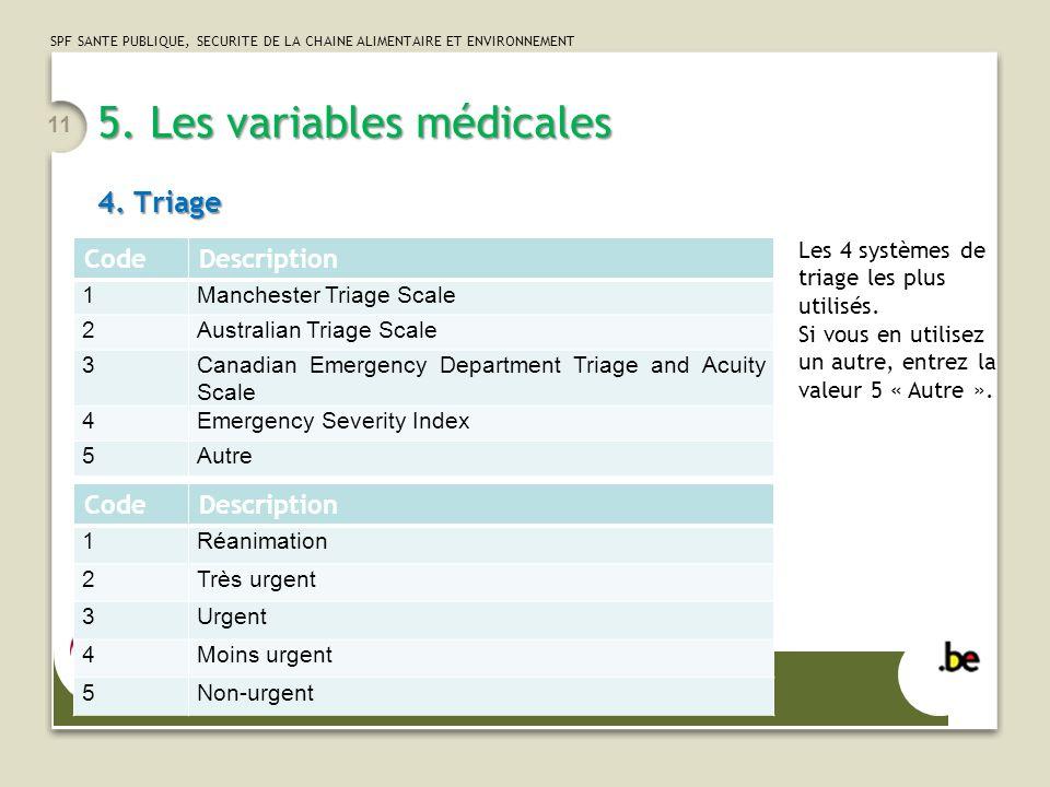SPF SANTE PUBLIQUE, SECURITE DE LA CHAINE ALIMENTAIRE ET ENVIRONNEMENT 5. Les variables médicales 4. Triage 11 CodeDescription 1Manchester Triage Scal