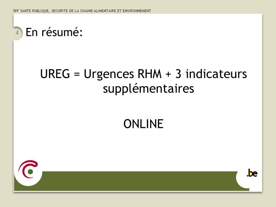 SPF SANTE PUBLIQUE, SECURITE DE LA CHAINE ALIMENTAIRE ET ENVIRONNEMENT En résumé: UREG = Urgences RHM + 3 indicateurs supplémentaires ONLINE 4