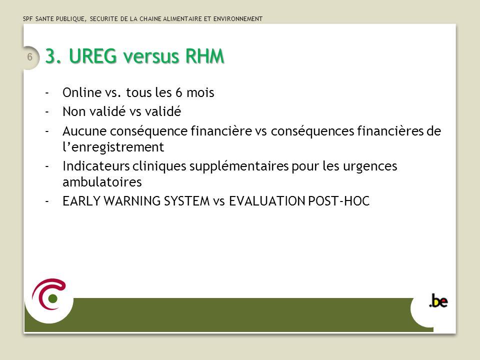 SPF SANTE PUBLIQUE, SECURITE DE LA CHAINE ALIMENTAIRE ET ENVIRONNEMENT 3. UREG versus RHM -Online vs. tous les 6 mois -Non validé vs validé -Aucune co