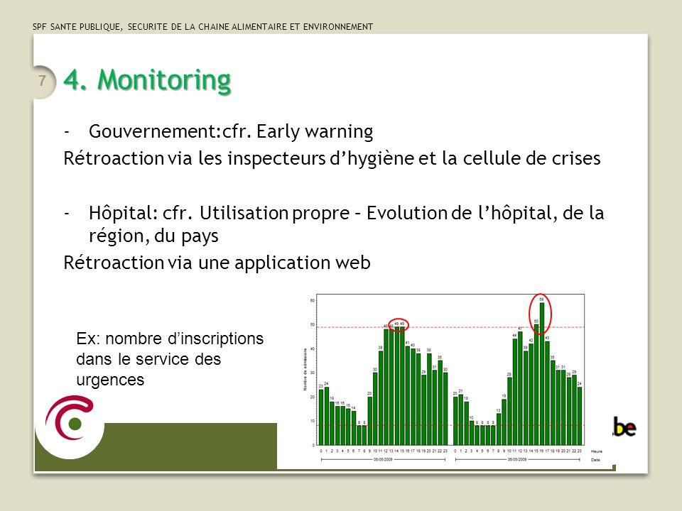 SPF SANTE PUBLIQUE, SECURITE DE LA CHAINE ALIMENTAIRE ET ENVIRONNEMENT 4. Monitoring -Gouvernement:cfr. Early warning Rétroaction via les inspecteurs