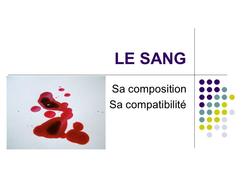 Le sang : sa composition Partie liquide PLASMA Jaunâtre, il est composé à 90 % deau et à 10 % dhormones, protéines, sels… Il assure la fluidité du sang Il représente 55 % du sang