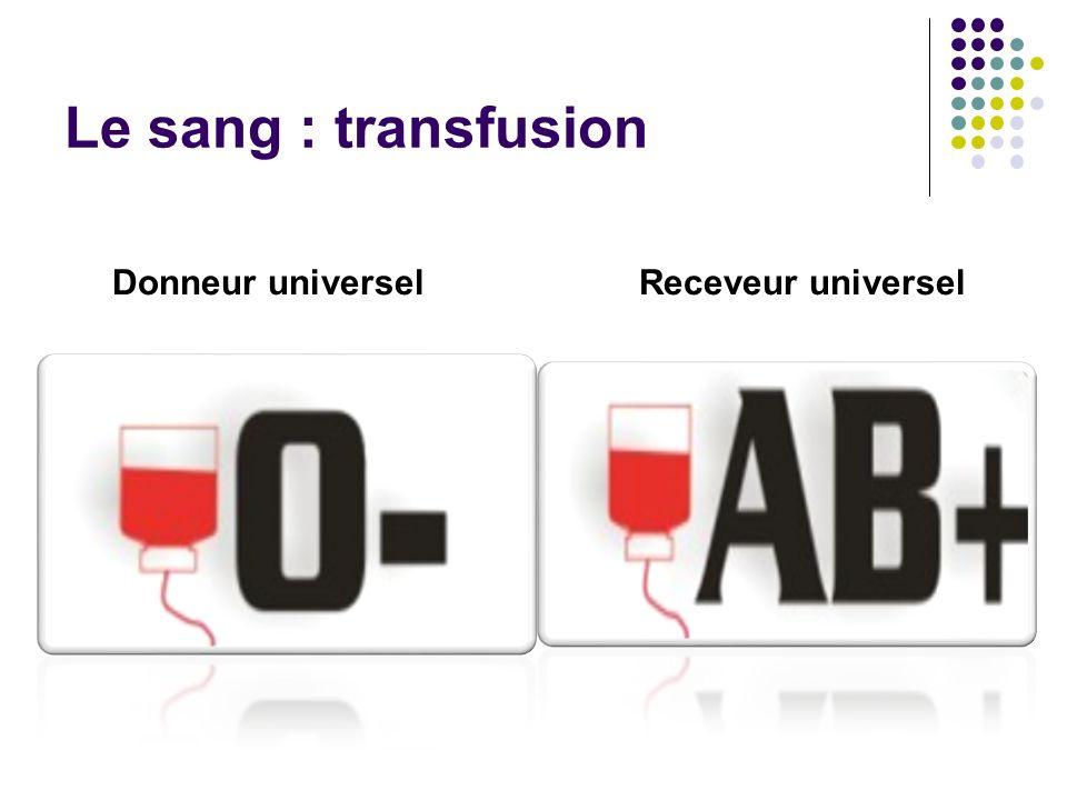 Le sang : transfusion Donneur universelReceveur universel