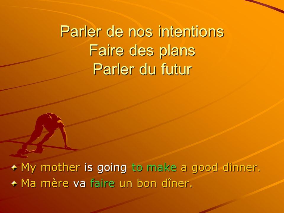 Parler de nos intentions Faire des plans Parler du futur Are you going to have dinner with us.