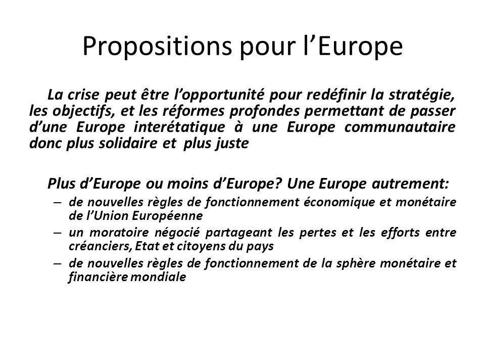 Propositions pour lEurope La crise peut être lopportunité pour redéfinir la stratégie, les objectifs, et les réformes profondes permettant de passer dune Europe interétatique à une Europe communautaire donc plus solidaire et plus juste Plus dEurope ou moins dEurope.