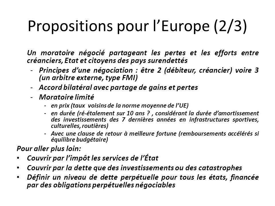 Propositions pour lEurope (2/3) Un moratoire négocié partageant les pertes et les efforts entre créanciers, Etat et citoyens des pays surendettés -Principes dune négociation : être 2 (débiteur, créancier) voire 3 (un arbitre externe, type FMI) -Accord bilatéral avec partage de gains et pertes -Moratoire limité -en prix (taux voisins de la norme moyenne de lUE) -en durée (ré-étalement sur 10 ans , considérant la durée damortissement des investissements des 7 dernières années en infrastructures sportives, culturelles, routières) -Avec une clause de retour à meilleure fortune (remboursements accélérés si équilibre budgétaire) Pour aller plus loin: Couvrir par limpôt les services de lÉtat Couvrir par la dette que des investissements ou des catastrophes Définir un niveau de dette perpétuelle pour tous les états, financée par des obligations perpétuelles négociables