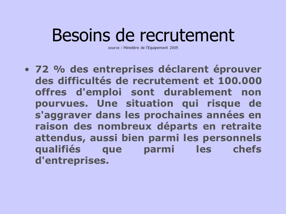 Besoins de recrutement source : Ministère de lEquipement 2005 72 % des entreprises déclarent éprouver des difficultés de recrutement et 100.000 offres d emploi sont durablement non pourvues.