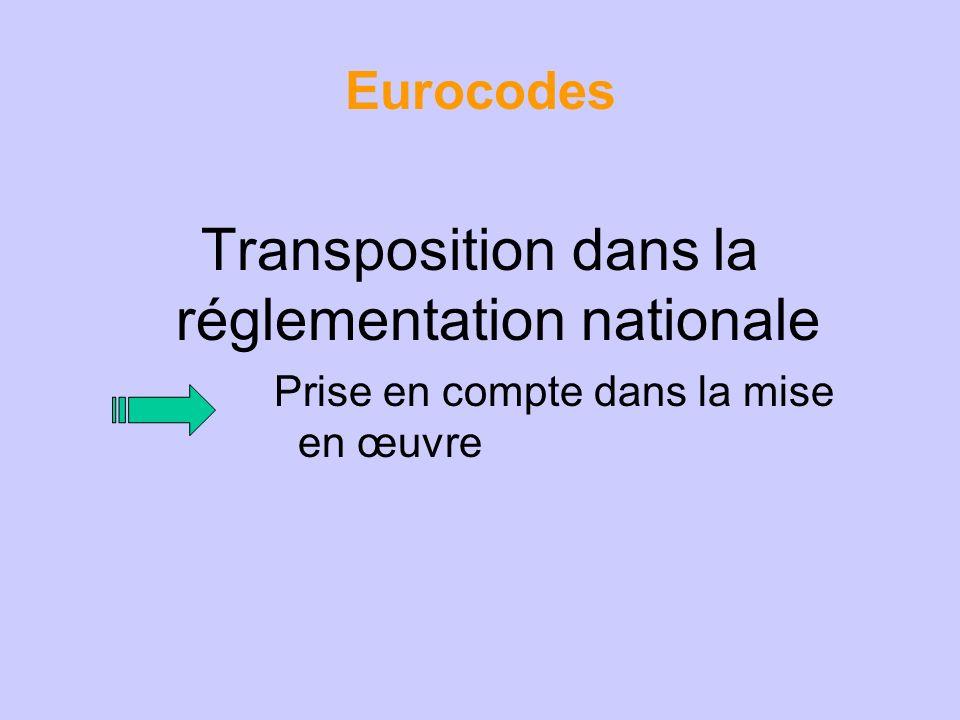 Eurocodes Transposition dans la réglementation nationale Prise en compte dans la mise en œuvre