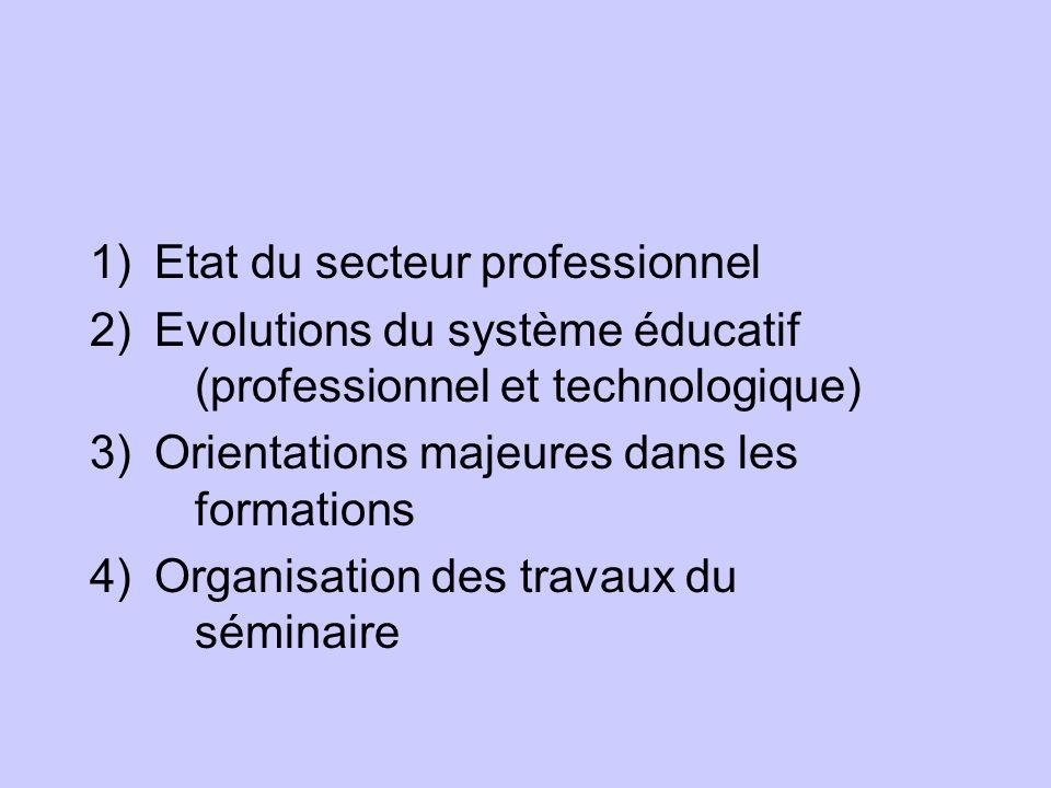 1) Etat du secteur professionnel 2) Evolutions du système éducatif (professionnel et technologique) 3) Orientations majeures dans les formations 4) Organisation des travaux du séminaire