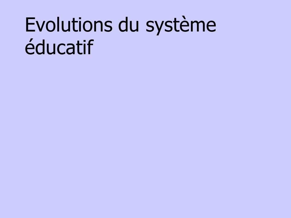 Evolutions du système éducatif