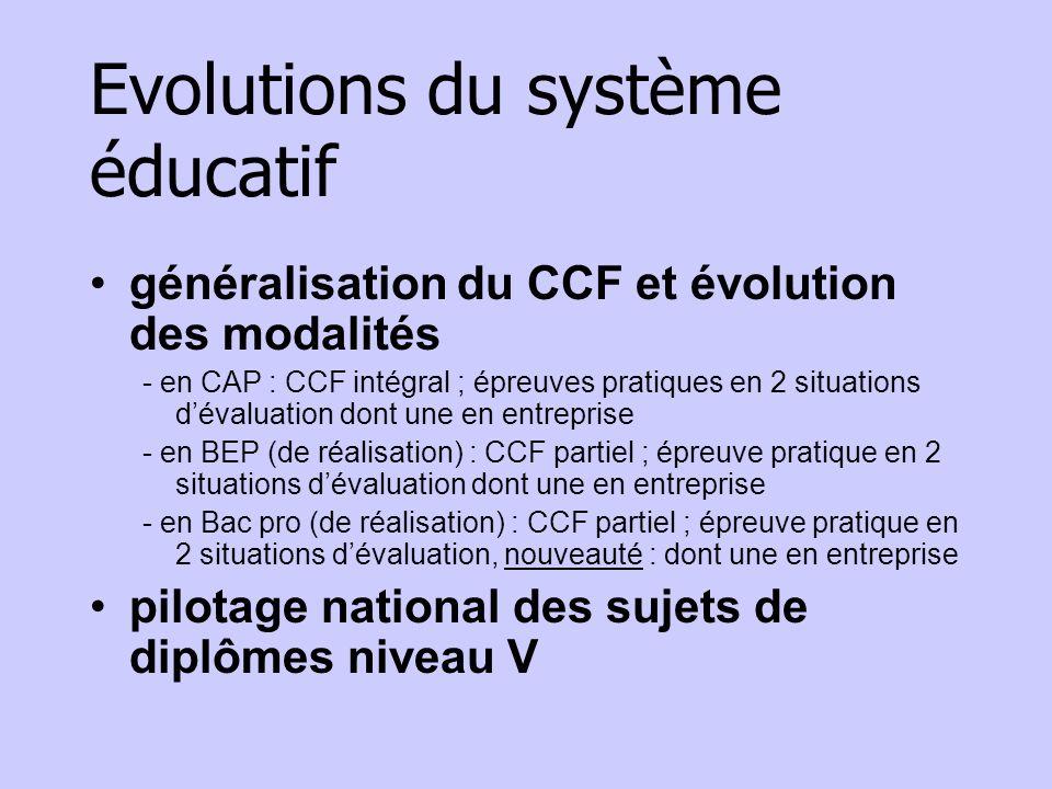 Evolutions du système éducatif généralisation du CCF et évolution des modalités - en CAP : CCF intégral ; épreuves pratiques en 2 situations dévaluati