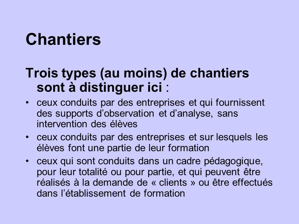 Chantiers Trois types (au moins) de chantiers sont à distinguer ici : ceux conduits par des entreprises et qui fournissent des supports dobservation e