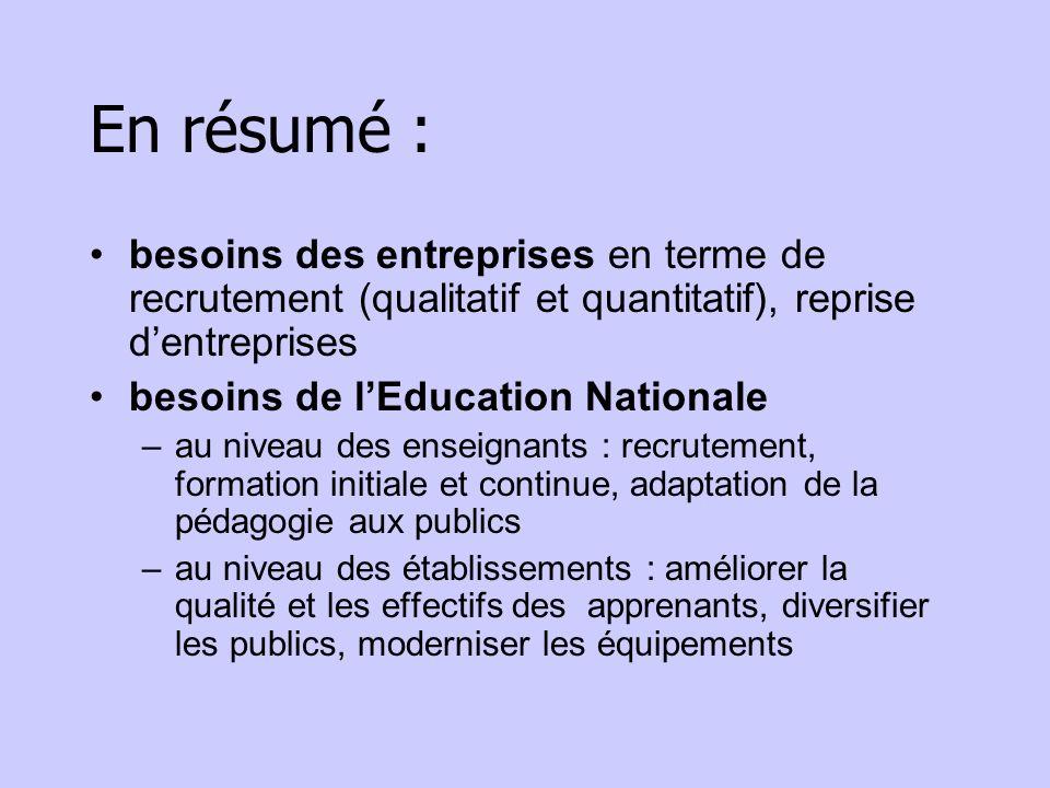 En résumé : besoins des entreprises en terme de recrutement (qualitatif et quantitatif), reprise dentreprises besoins de lEducation Nationale –au nive