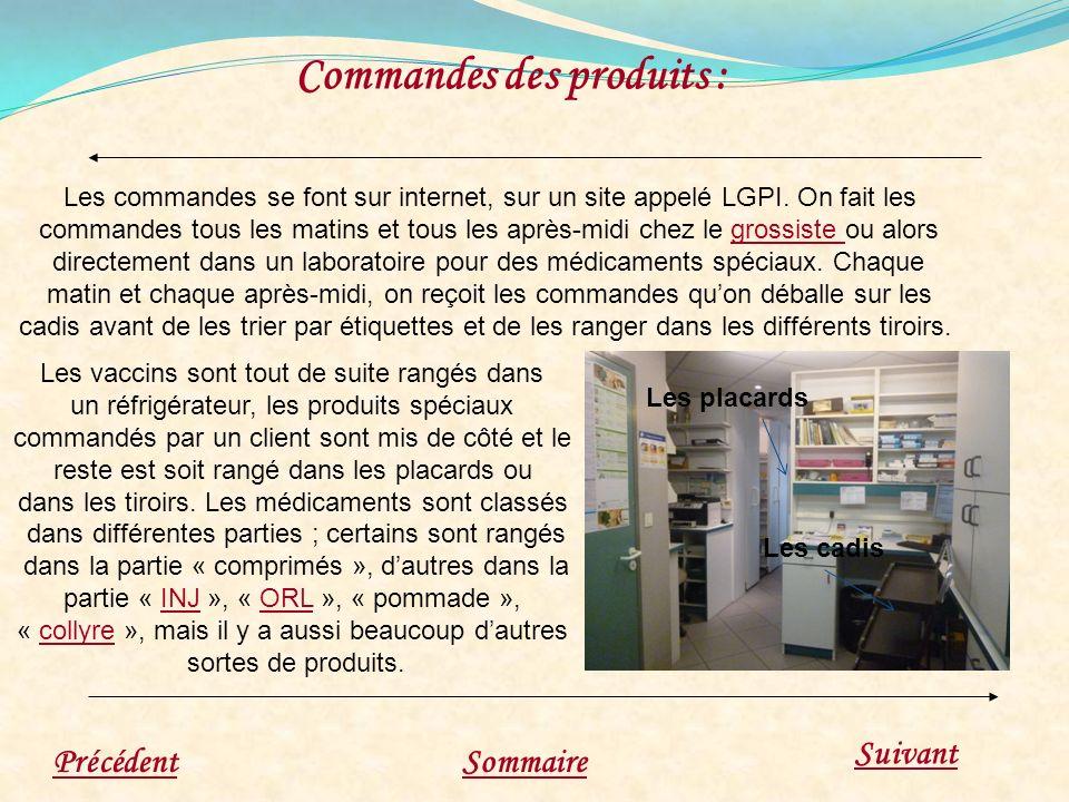 Commandes des produits : Précédent Sommaire Annexe En même temps que les commandes la pharmacie reçoit des informations sur les produits manquants.