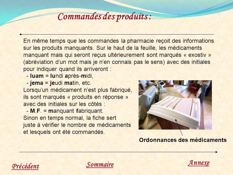 Commandes des produits : Précédent Sommaire Annexe En même temps que les commandes la pharmacie reçoit des informations sur les produits manquants. Su