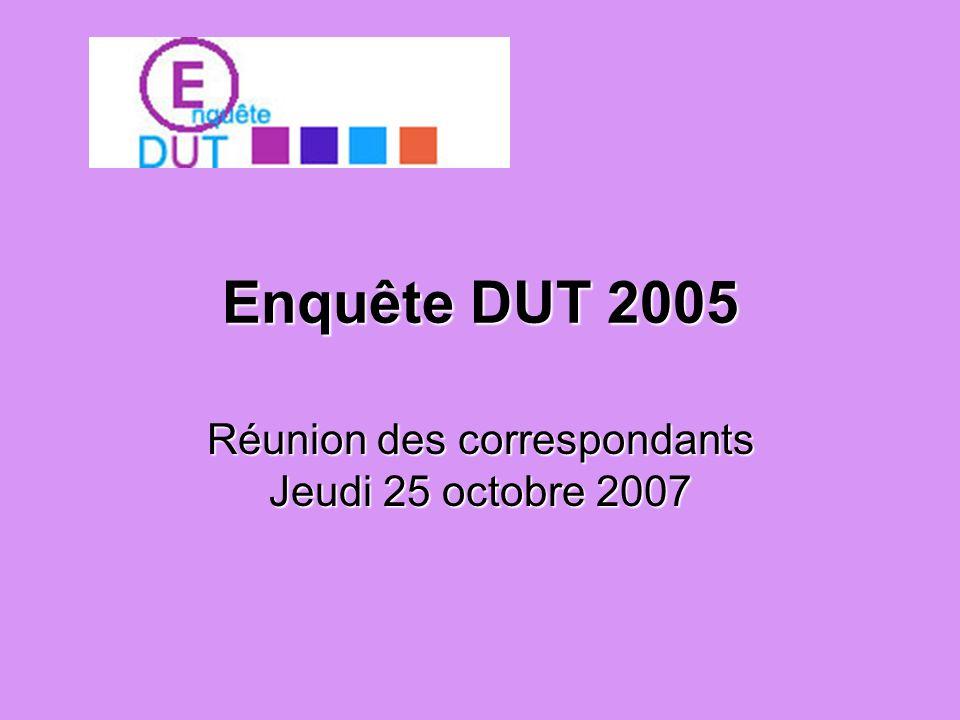 Réunion des correspondants Jeudi 25 octobre 2007 Enquête DUT 2005