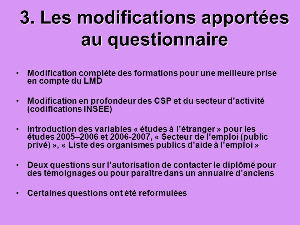 3. Les modifications apportées au questionnaire Modification complète des formations pour une meilleure prise en compte du LMD Modification en profond