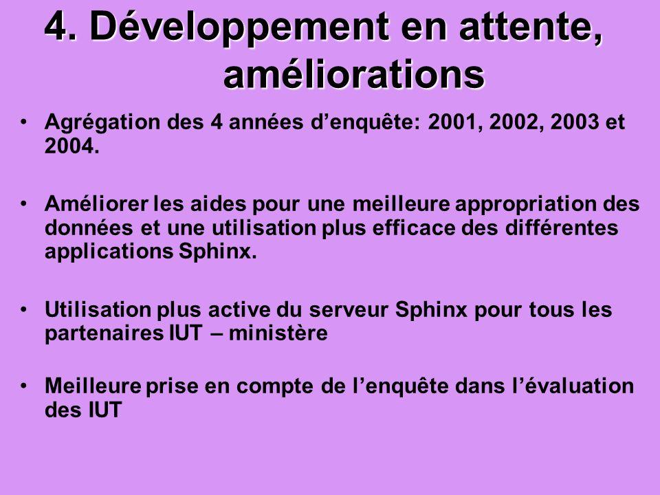 4. Développement en attente, améliorations Agrégation des 4 années denquête: 2001, 2002, 2003 et 2004. Améliorer les aides pour une meilleure appropri