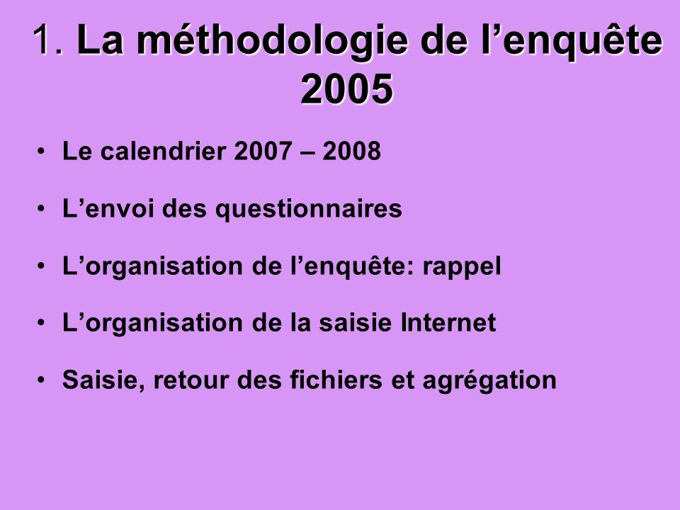1. La méthodologie de lenquête 2005 Le calendrier 2007 – 2008 Lenvoi des questionnaires Lorganisation de lenquête: rappel Lorganisation de la saisie I