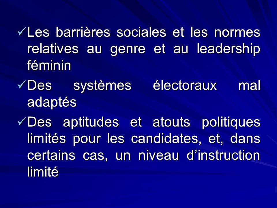 Les barrières sociales et les normes relatives au genre et au leadership féminin Les barrières sociales et les normes relatives au genre et au leaders