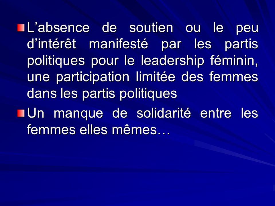 Labsence de soutien ou le peu dintérêt manifesté par les partis politiques pour le leadership féminin, une participation limitée des femmes dans les p