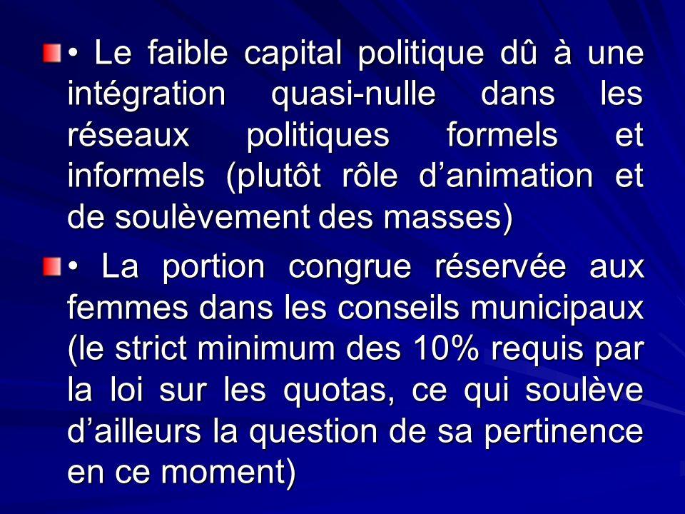 Le faible capital politique dû à une intégration quasi-nulle dans les réseaux politiques formels et informels (plutôt rôle danimation et de soulèvemen