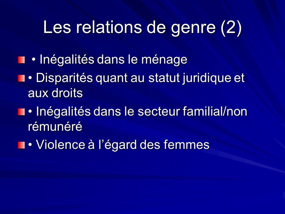 Les relations de genre (3) Comportements discriminatoires Comportements discriminatoires Inégalités dans la vie politique (participation à la prise de décisions, représentation, etc.) : Les femmes sont sous-représentées dans les processus politiques dans le monde entier.