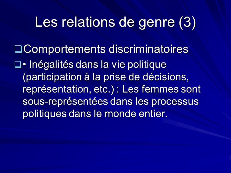 Les relations de genre (3) Comportements discriminatoires Comportements discriminatoires Inégalités dans la vie politique (participation à la prise de