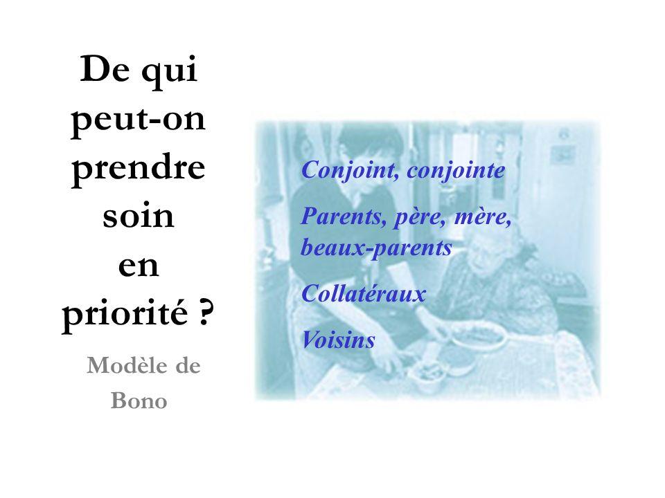 De qui peut-on prendre soin en priorité ? Modèle de Bono Conjoint, conjointe Parents, père, mère, beaux-parents Collatéraux Voisins