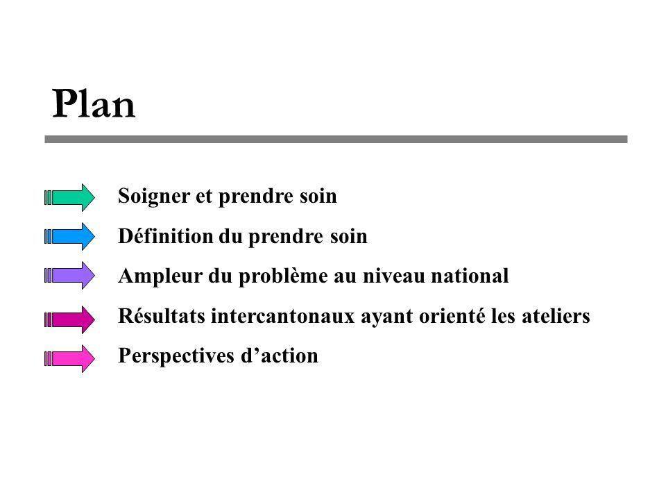 Types de mesures souhaitées dans le cadre des aides régulières et intensives auprès des parents et des conjoints Source : Recherche intercantonale 2002-2003