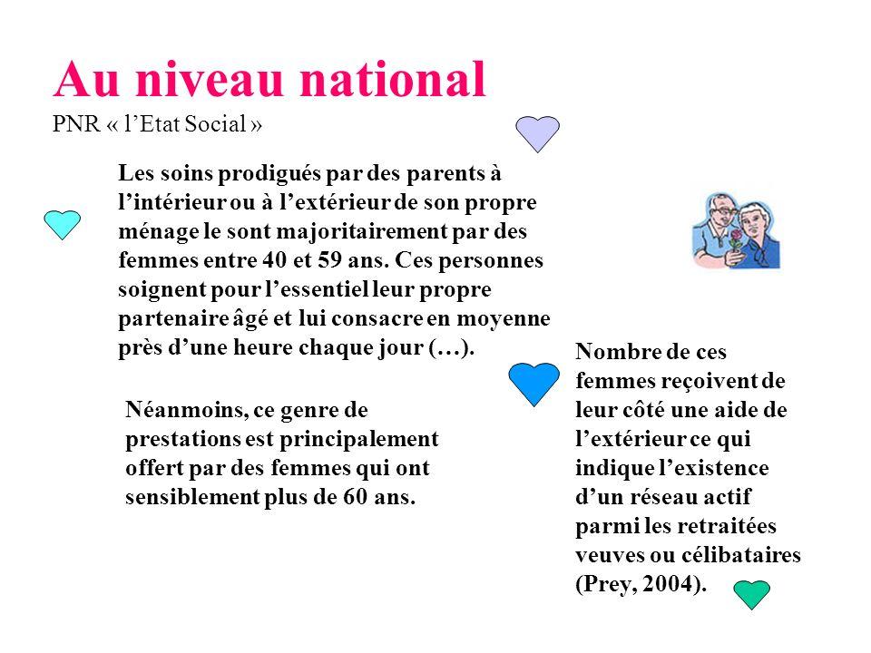 Au niveau national PNR « lEtat Social » Les soins prodigués par des parents à lintérieur ou à lextérieur de son propre ménage le sont majoritairement