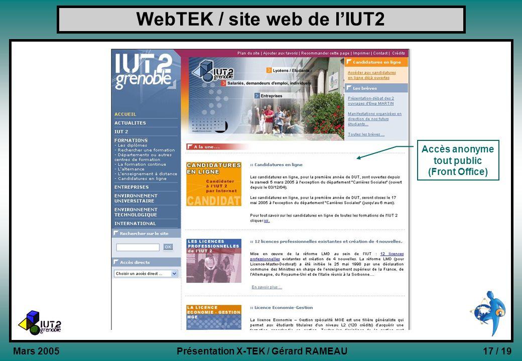 17 / 19Présentation X-TEK / Gérard RAMEAU Mars 2005 WebTEK / site web de lIUT2 Accès anonyme tout public (Front Office)