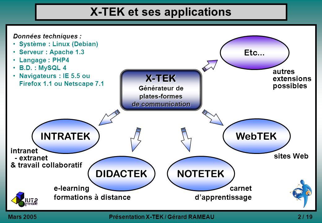 2 / 19Présentation X-TEK / Gérard RAMEAU Mars 2005 X-TEK et ses applications X-TEK Générateur de plates-formes de communication Données techniques : S