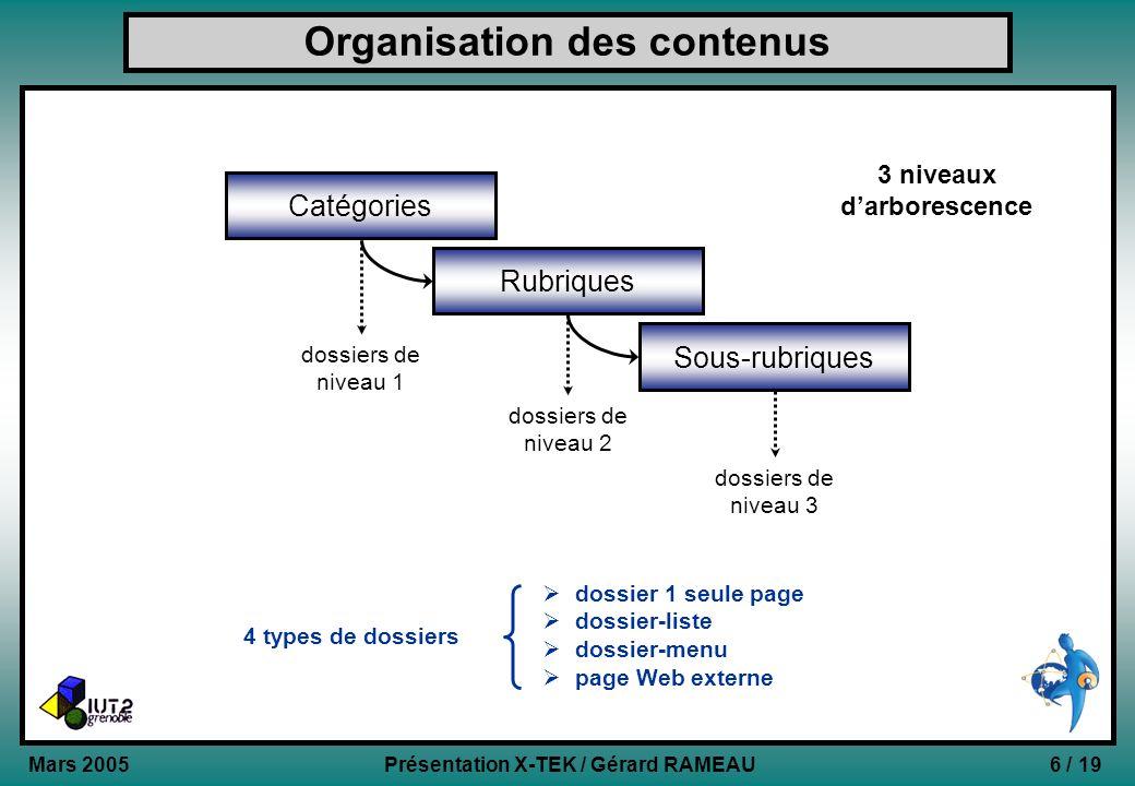 6 / 19Présentation X-TEK / Gérard RAMEAU Mars 2005 Organisation des contenus dossier 1 seule page dossier-liste dossier-menu page Web externe 4 types