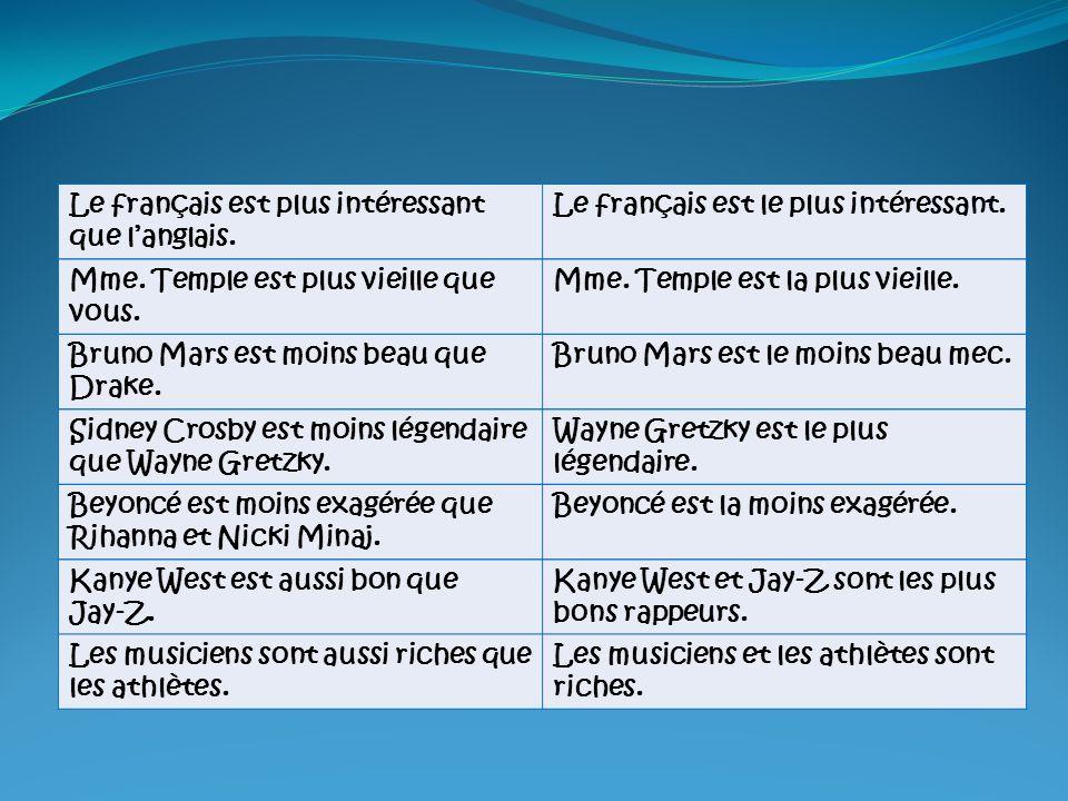 Le français est plus intéressant que langlais.Le français est le plus intéressant.
