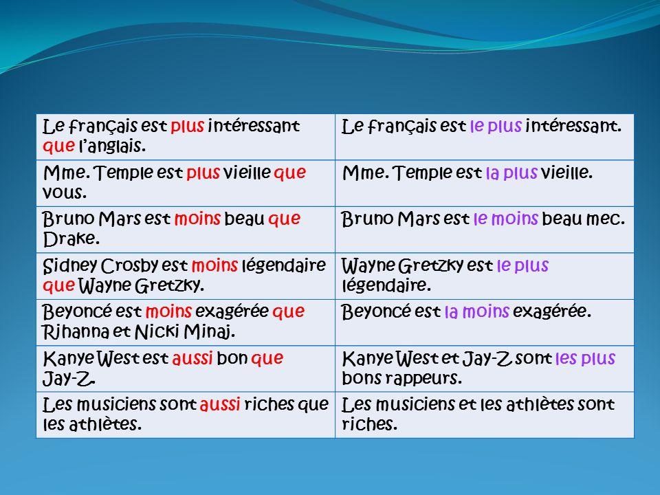 Le français est plus intéressant que langlais. Le français est le plus intéressant.
