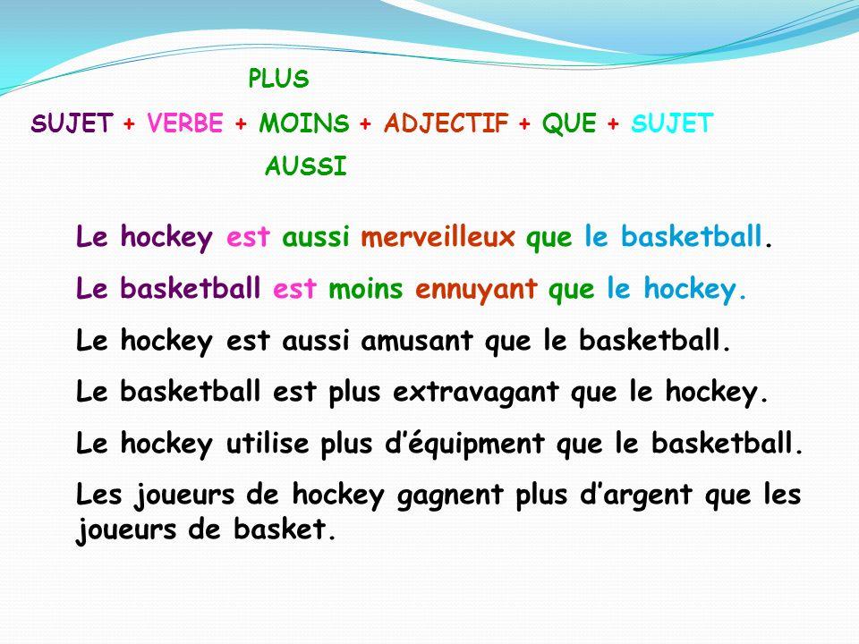 Le comparatif PLUS SUJET + VERBE + MOINS + ADJECTIF + QUE + SUJET AUSSI Le hockey vs le basketball: Lhockey est meilleur que le basketball.