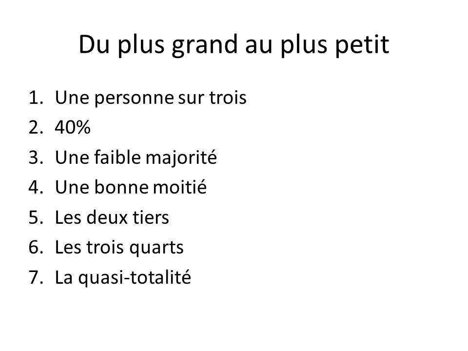 Commentez des données chiffrées 63% des Français sont favorables à ce quun salarié puisse travailler après 65 ans, sil le souhaite.