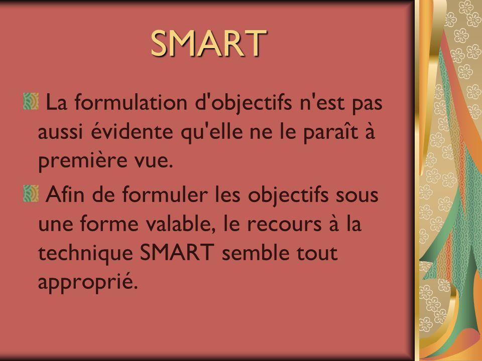 SMART La formulation d'objectifs n'est pas aussi évidente qu'elle ne le paraît à première vue. Afin de formuler les objectifs sous une forme valable,