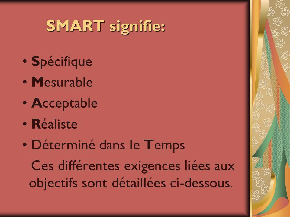 SMART signifie: SMART signifie: Spécifique Mesurable Acceptable Réaliste Déterminé dans le Temps Ces différentes exigences liées aux objectifs sont dé