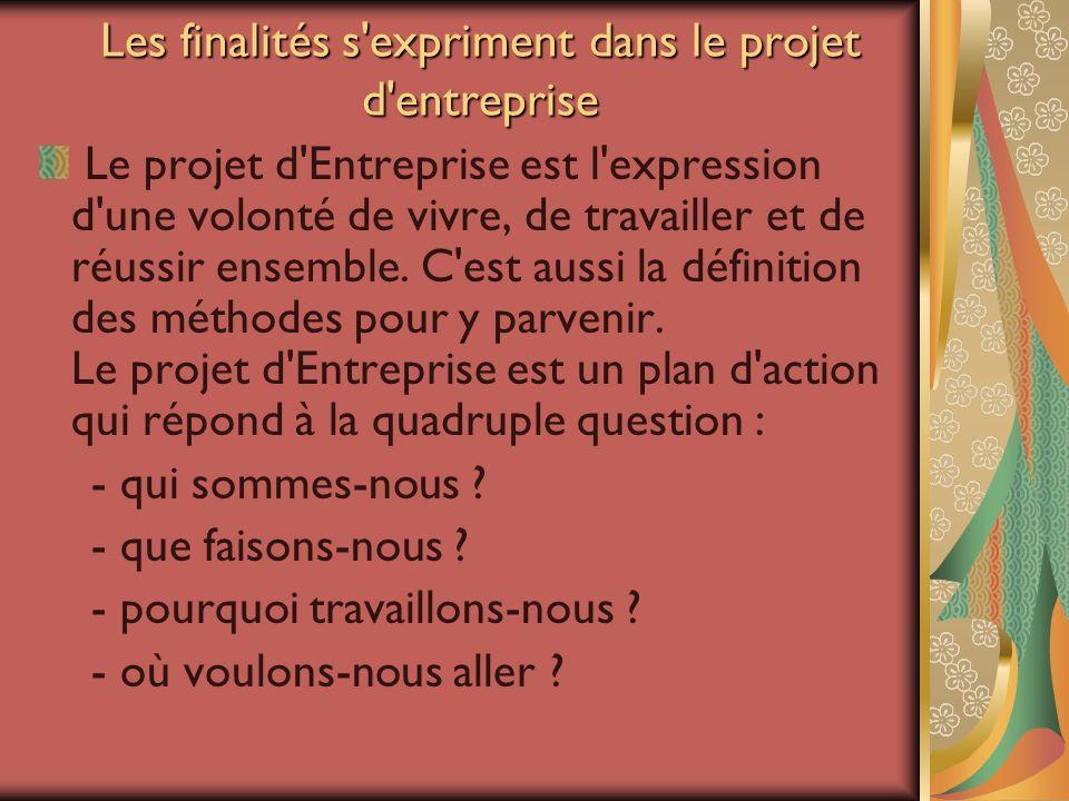 Les finalités s'expriment dans le projet d'entreprise Le projet d'Entreprise est l'expression d'une volonté de vivre, de travailler et de réussir ense